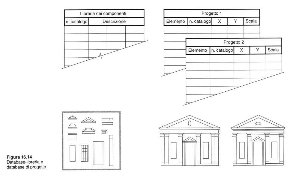 Strumenti digitali (figure capp. 1 e 2) / DDM_332_FIG_16_14